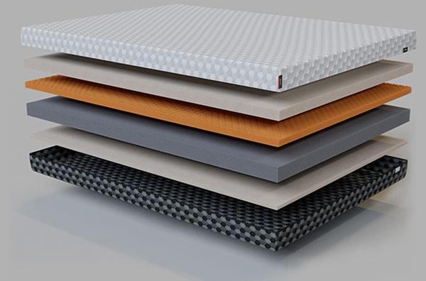 Безпружинните матраци се състоят от няколко различни слоя.